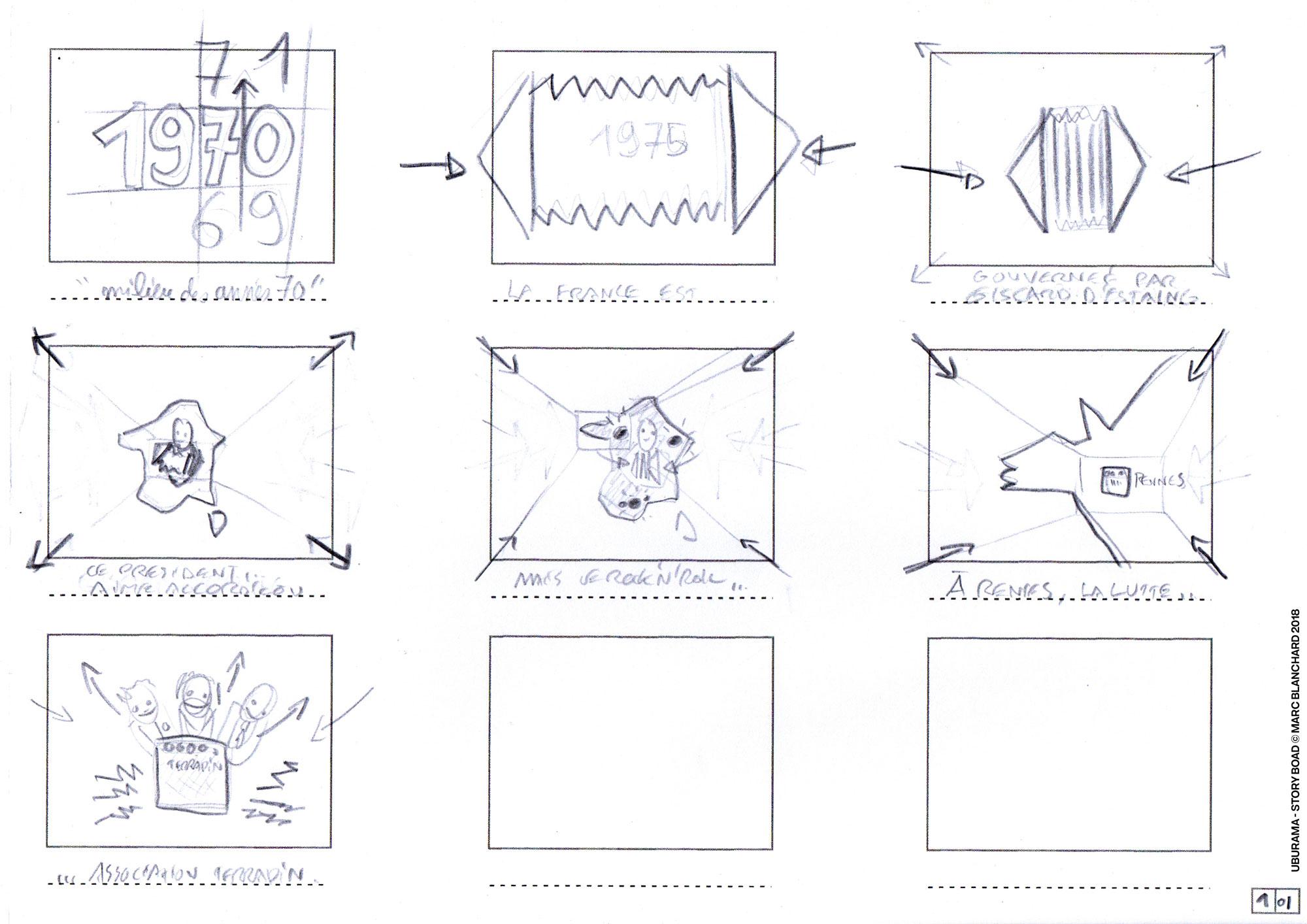 Story Board - Uburama - Marc Blanchard